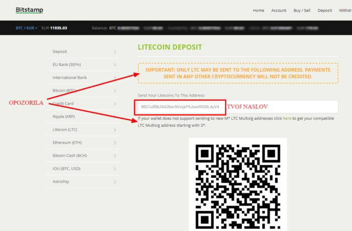 Litecoin nakazilo iz Bitstamp